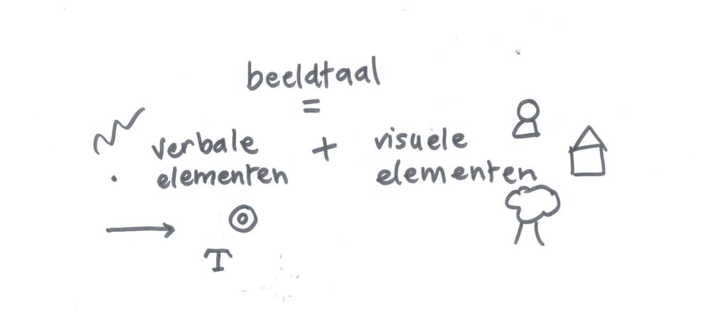 beeld-taal-definitie