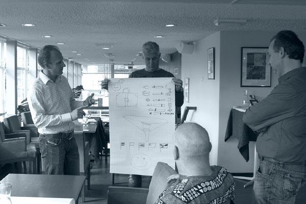 Visueel Denken: Presentatie