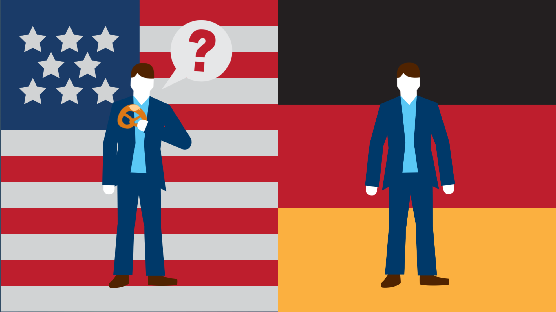 Globalisatie Duitse mentaliteit