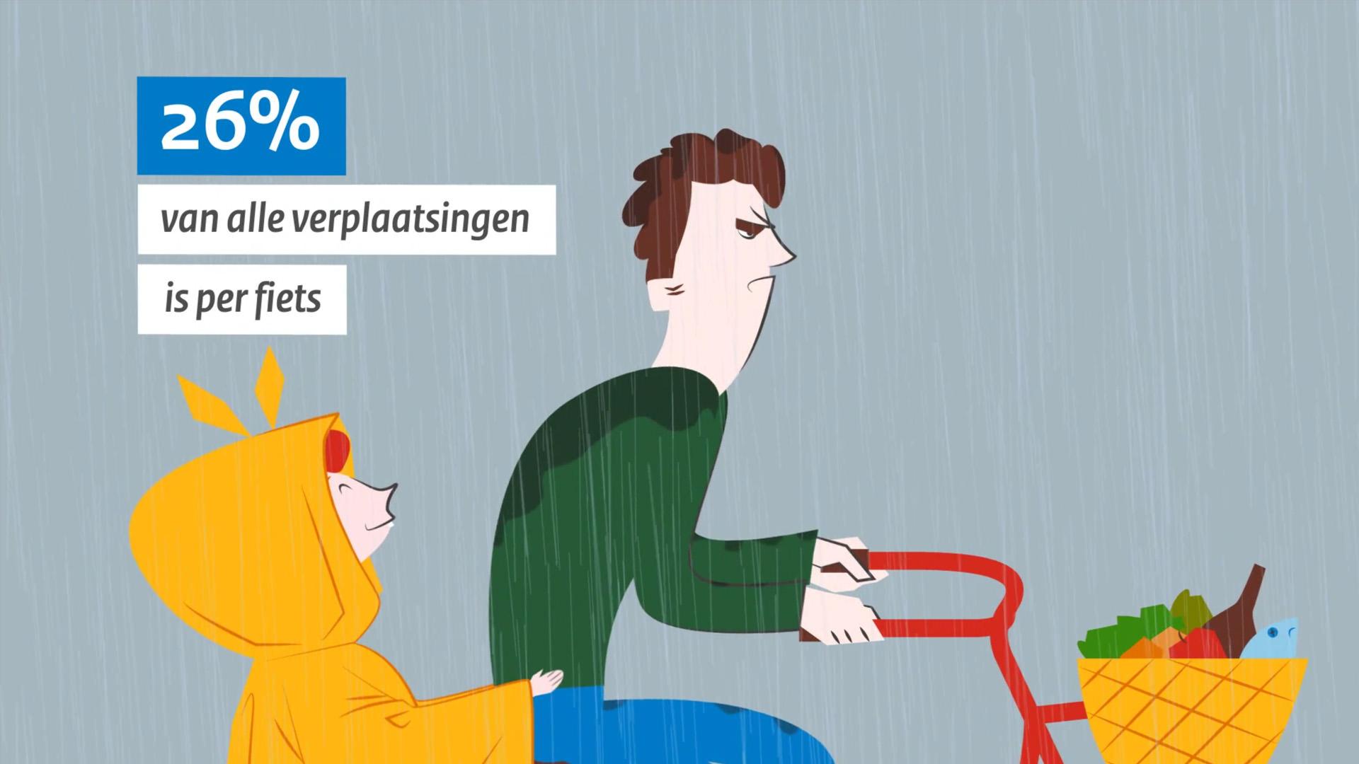 Mobiliteitspanel Nederland Kim Mpn