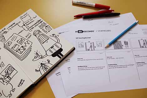 Werkwijze explanimation: Storyboarding