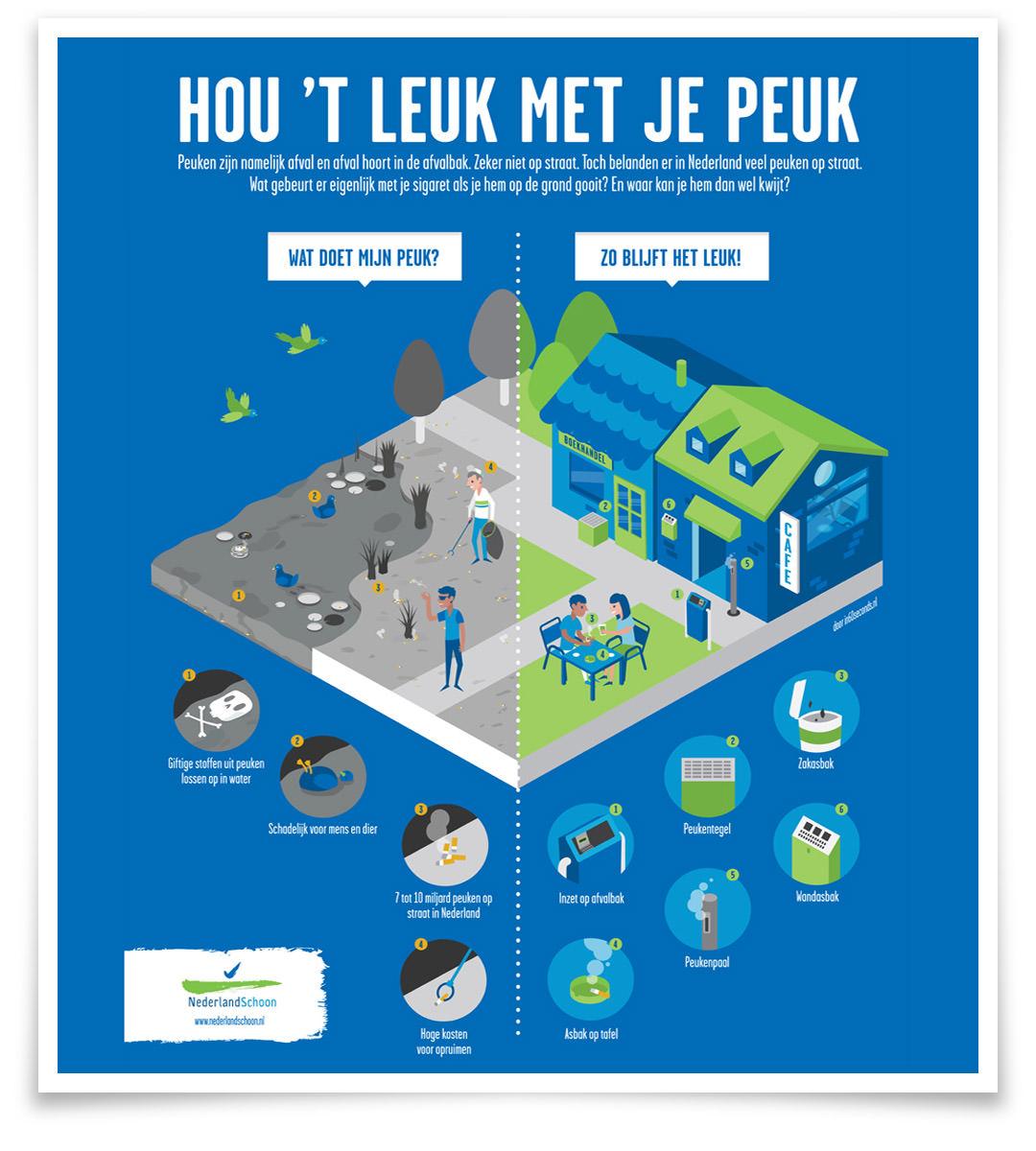 nederlandschoon-infographic-peuken-01