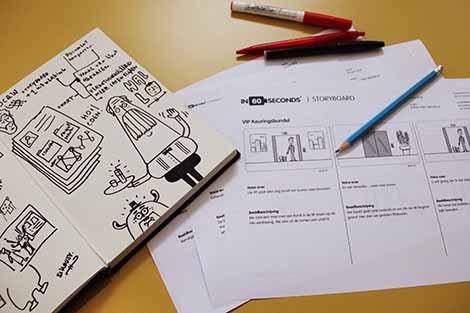 Het storyboard voor de promotiefilm maken.